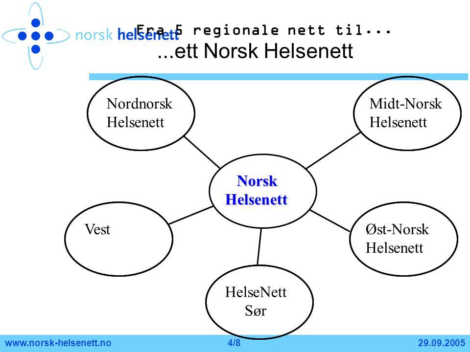 ...ett Norsk Helsenett Fra 5 regionale nett til... Øst-Norsk Helsenett