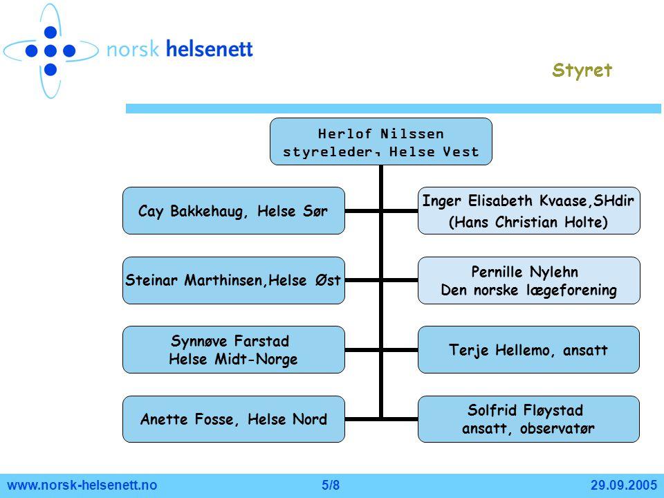 Styret www.norsk-helsenett.no 29.09.2005