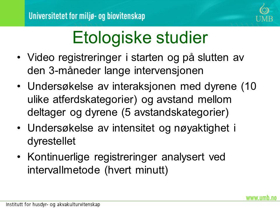 Etologiske studier Video registreringer i starten og på slutten av den 3-måneder lange intervensjonen.