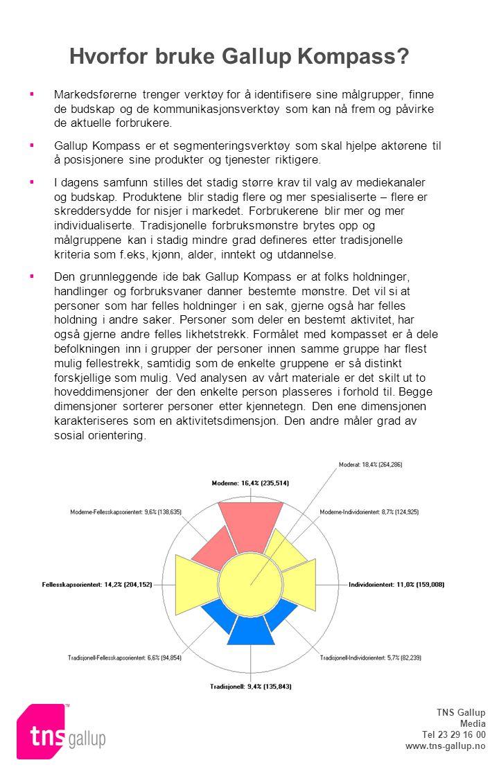 Hvorfor bruke Gallup Kompass
