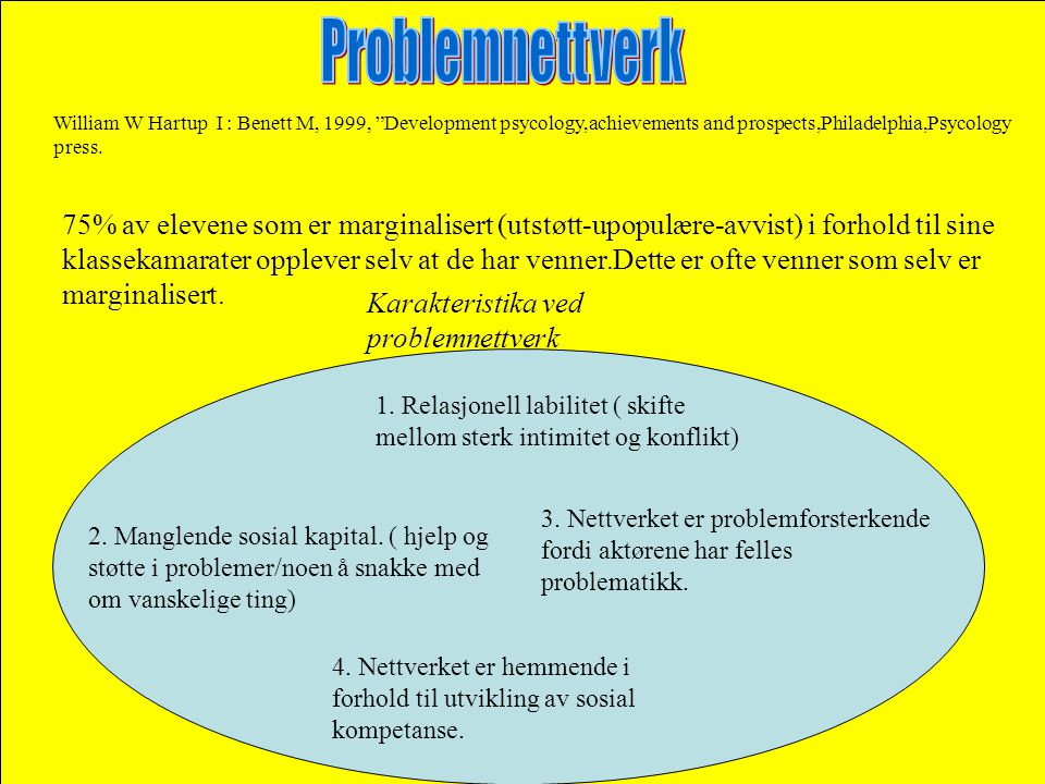 Problemnettverk William W Hartup I : Benett M, 1999, Development psycology,achievements and prospects,Philadelphia,Psycology press.
