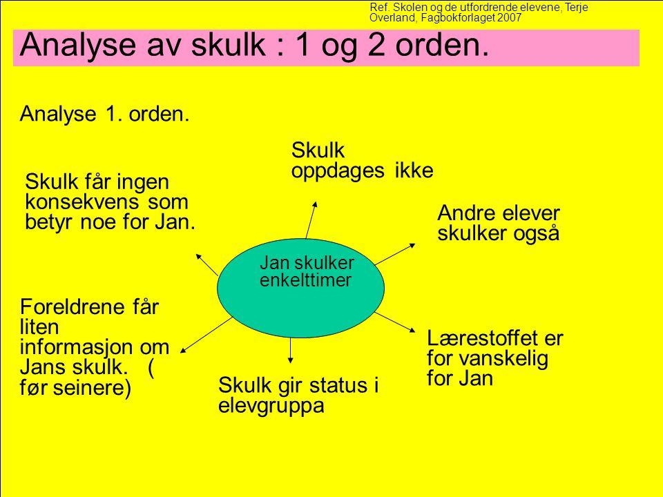 Analyse av skulk : 1 og 2 orden.