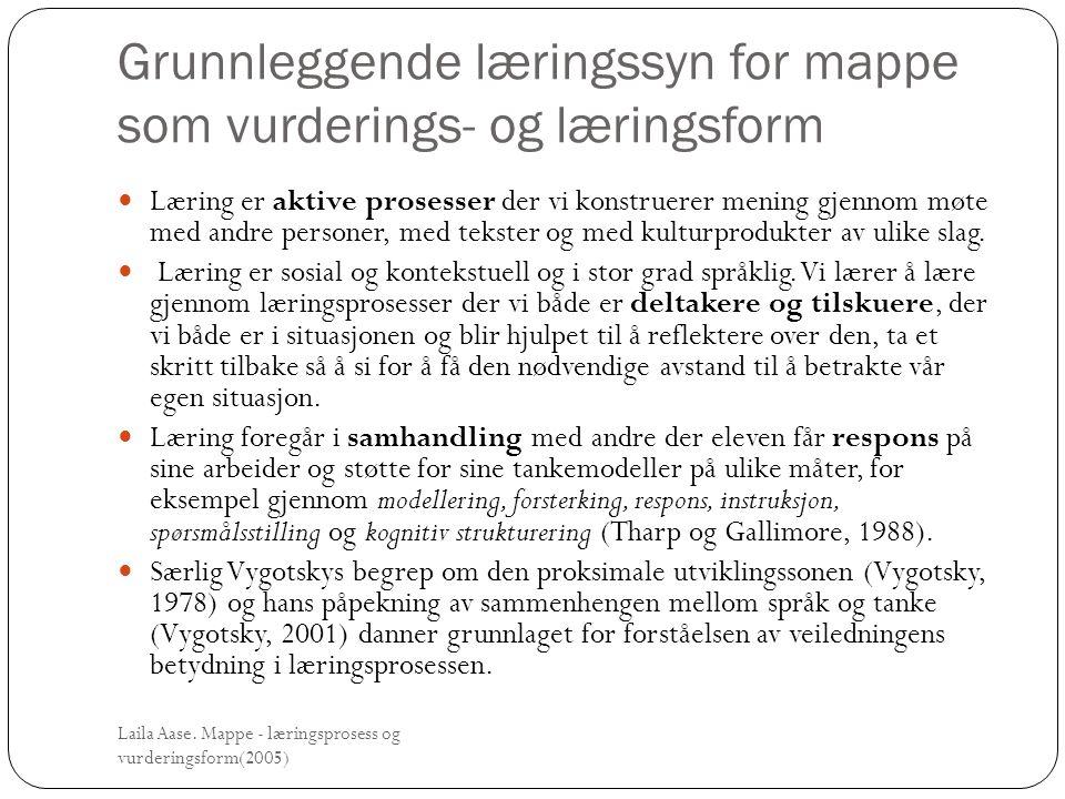 Grunnleggende læringssyn for mappe som vurderings- og læringsform
