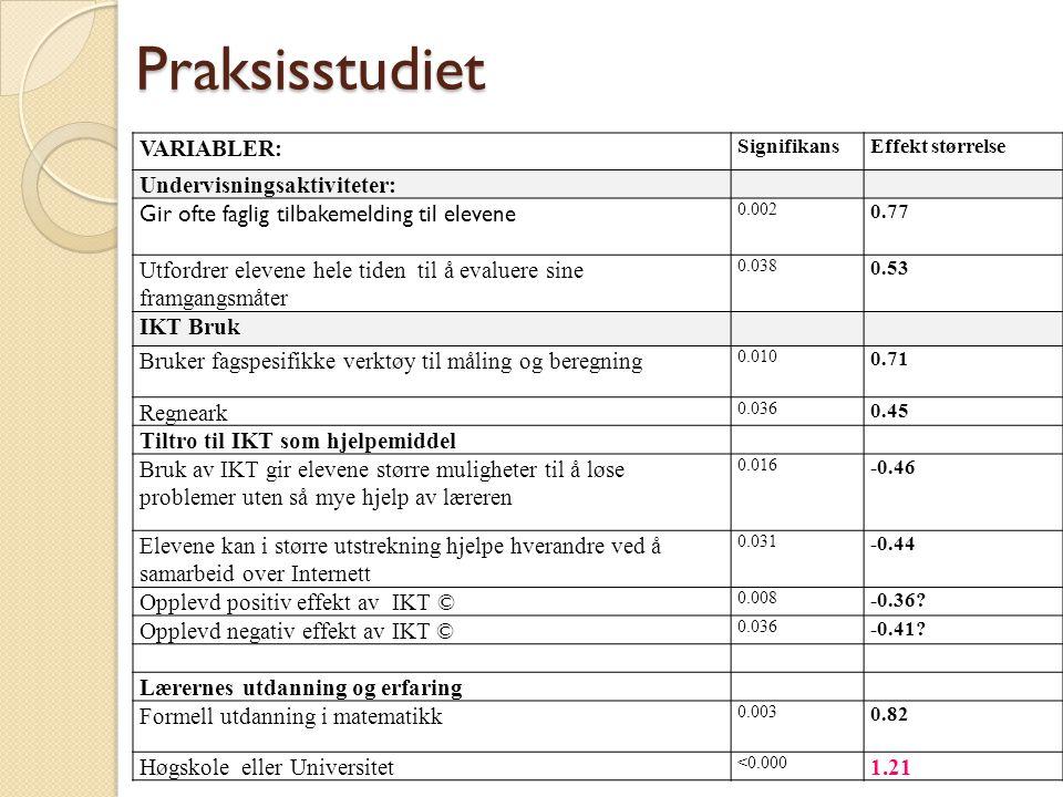 Praksisstudiet VARIABLER: Undervisningsaktiviteter: