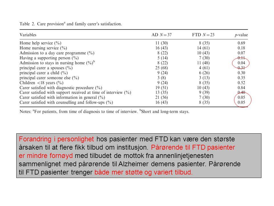 Forandring i personlighet hos pasienter med FTD kan være den største