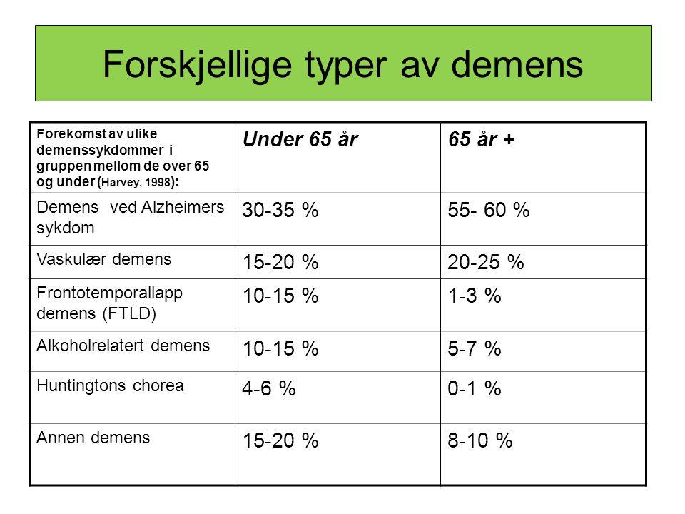 Forskjellige typer av demens