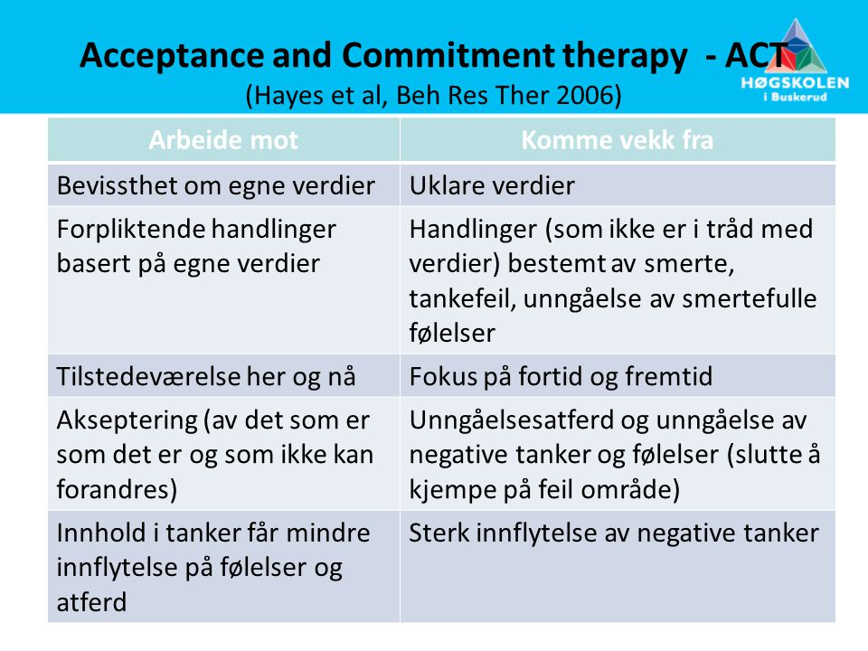 Acceptance and Commitment therapy - ACT (Hayes et al, Beh Res Ther 2006)