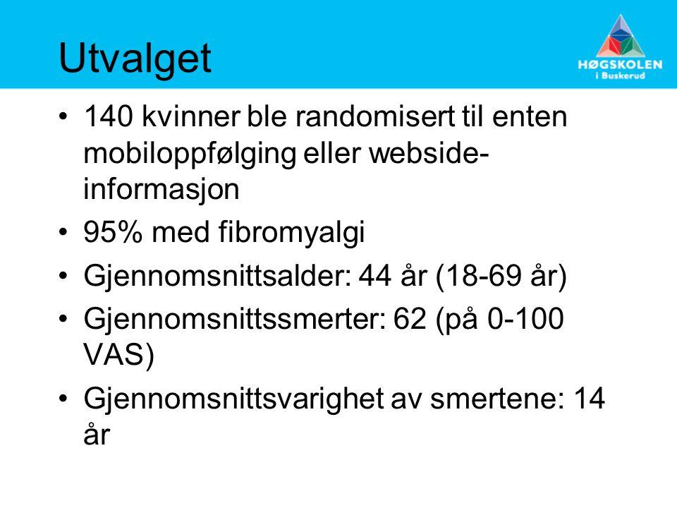 Utvalget 140 kvinner ble randomisert til enten mobiloppfølging eller webside-informasjon. 95% med fibromyalgi.