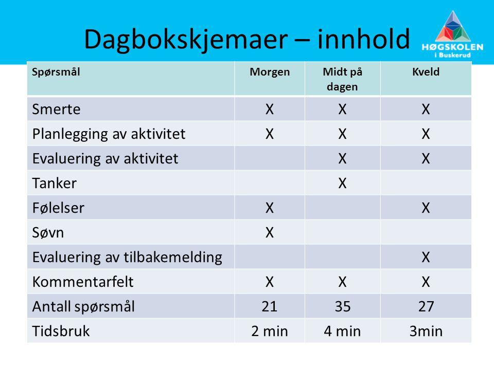 Dagbokskjemaer – innhold