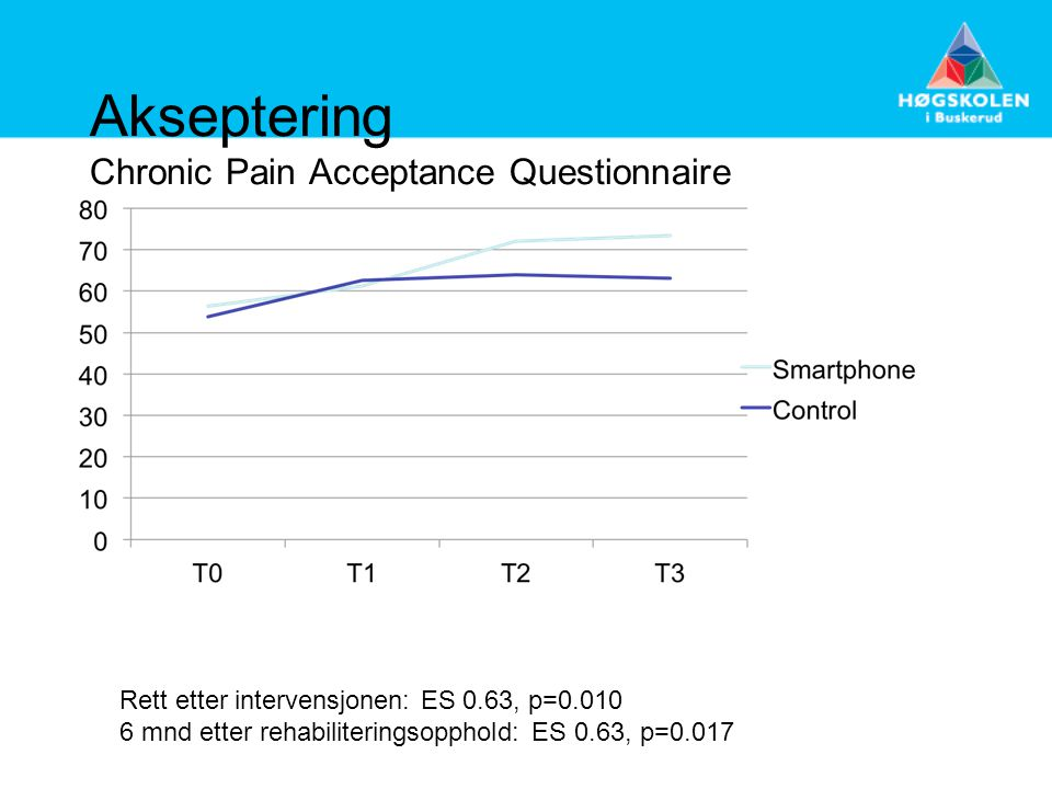 Akseptering Chronic Pain Acceptance Questionnaire