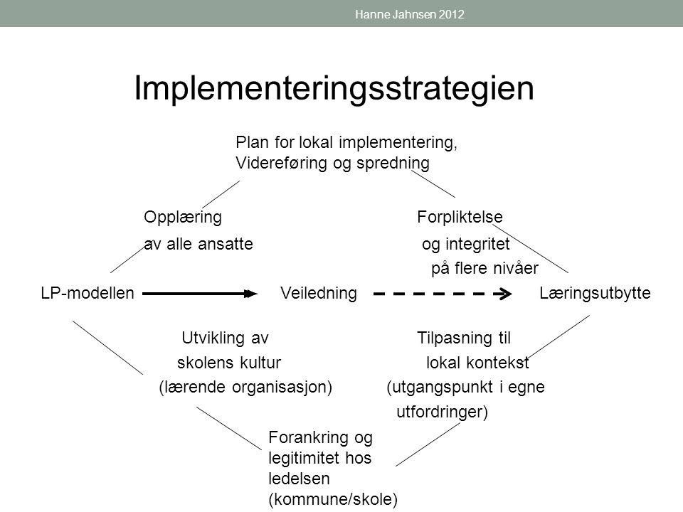 Implementeringsstrategien