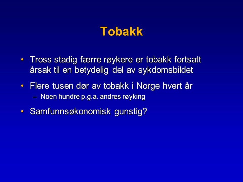 Tobakk Tross stadig færre røykere er tobakk fortsatt årsak til en betydelig del av sykdomsbildet. Flere tusen dør av tobakk i Norge hvert år.
