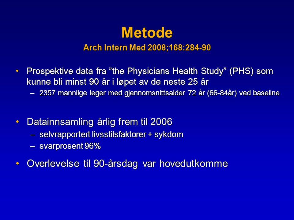 Metode Arch Intern Med 2008;168:284-90