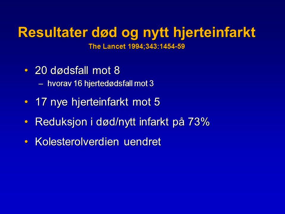 Resultater død og nytt hjerteinfarkt The Lancet 1994;343:1454-59