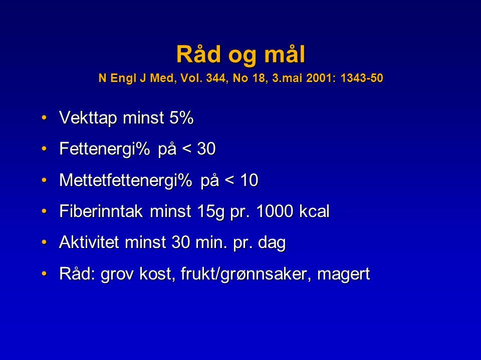 Råd og mål N Engl J Med, Vol. 344, No 18, 3.mai 2001: 1343-50