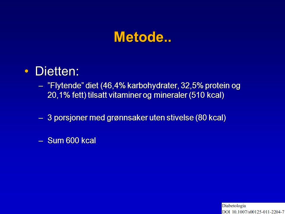 Metode.. Dietten: Flytende diet (46,4% karbohydrater, 32,5% protein og 20,1% fett) tilsatt vitaminer og mineraler (510 kcal)