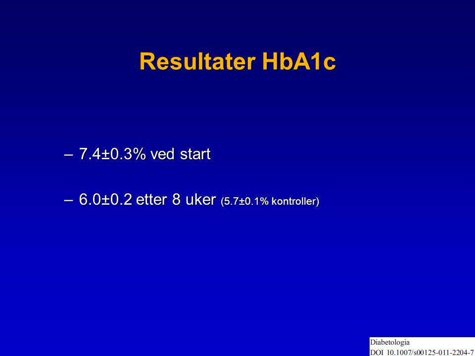 Resultater HbA1c 7.4±0.3% ved start