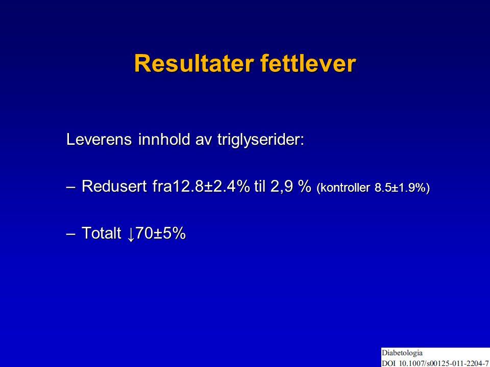 Resultater fettlever Leverens innhold av triglyserider: