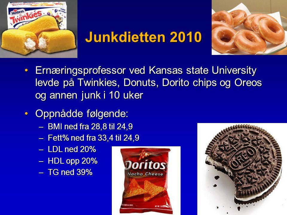 Junkdietten 2010 Ernæringsprofessor ved Kansas state University levde på Twinkies, Donuts, Dorito chips og Oreos og annen junk i 10 uker.