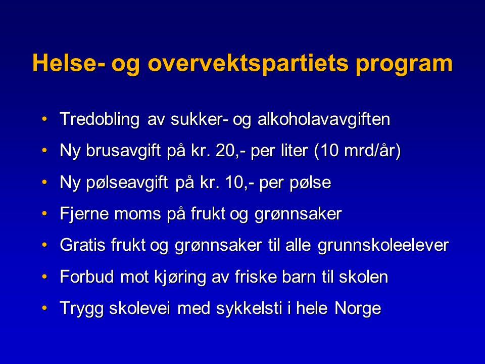 Helse- og overvektspartiets program