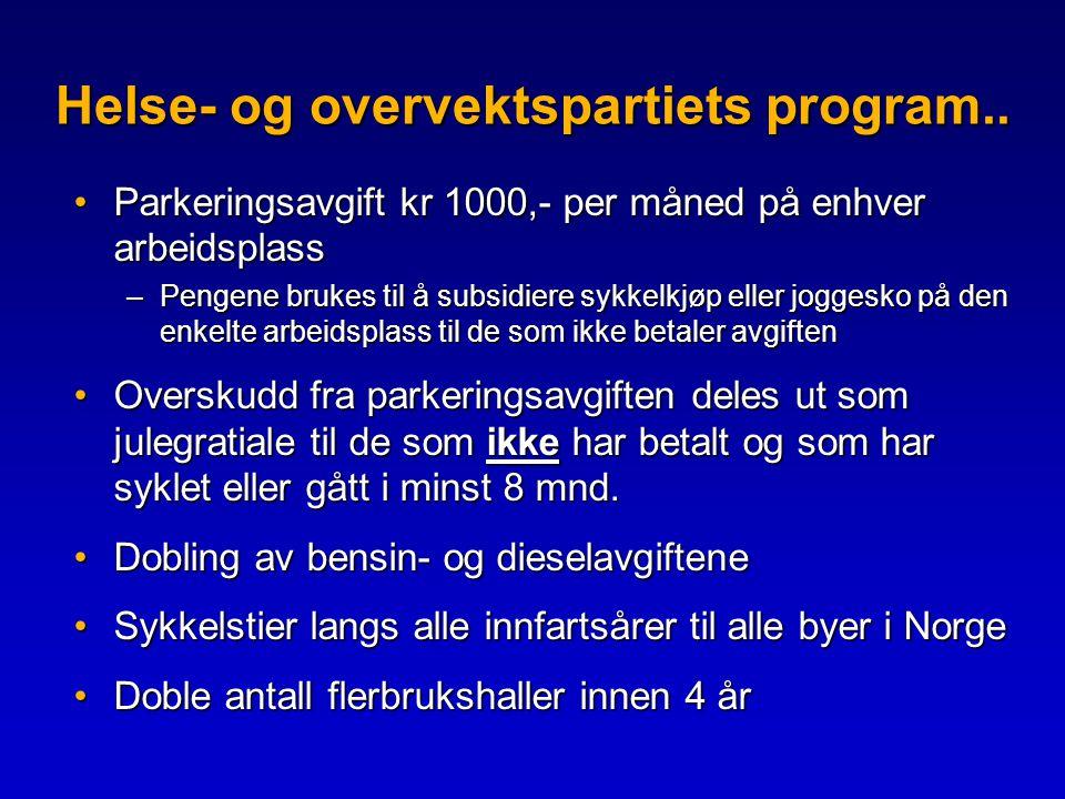 Helse- og overvektspartiets program..