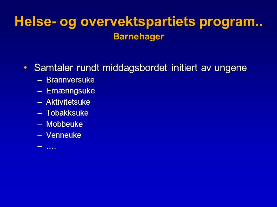 Helse- og overvektspartiets program.. Barnehager