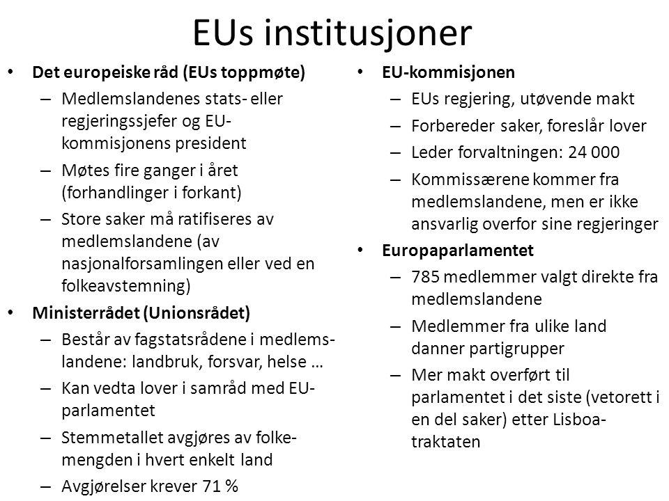 EUs institusjoner Det europeiske råd (EUs toppmøte)
