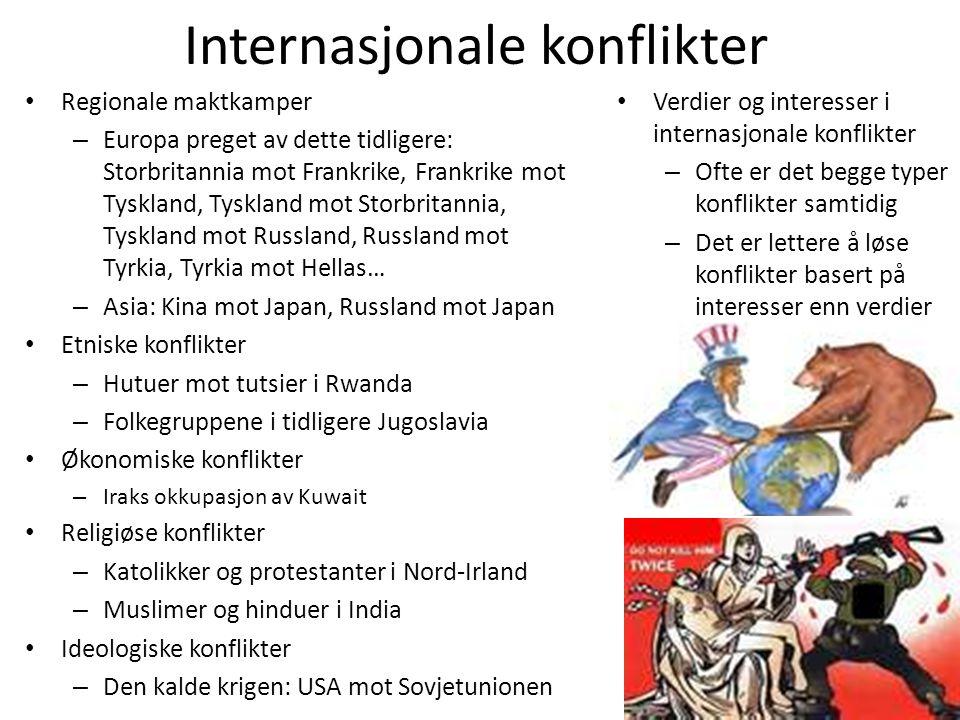 Internasjonale konflikter