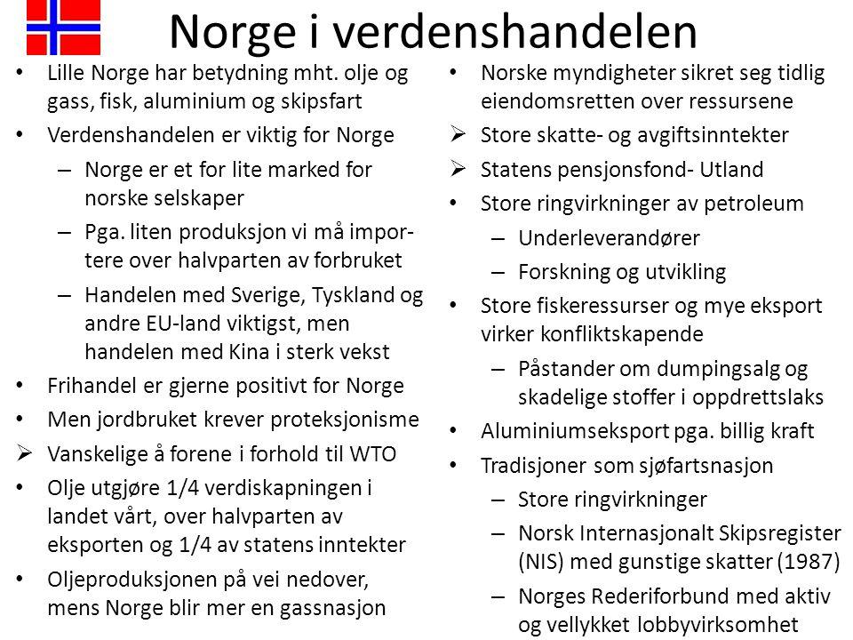 Norge i verdenshandelen