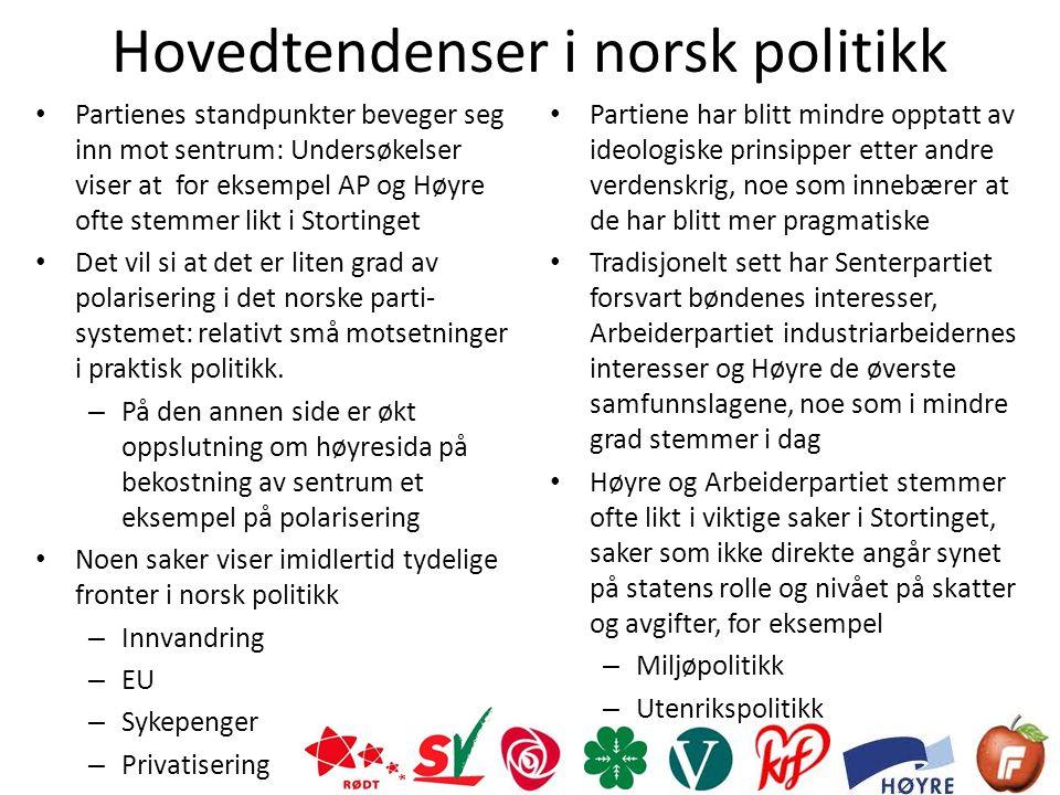 Hovedtendenser i norsk politikk