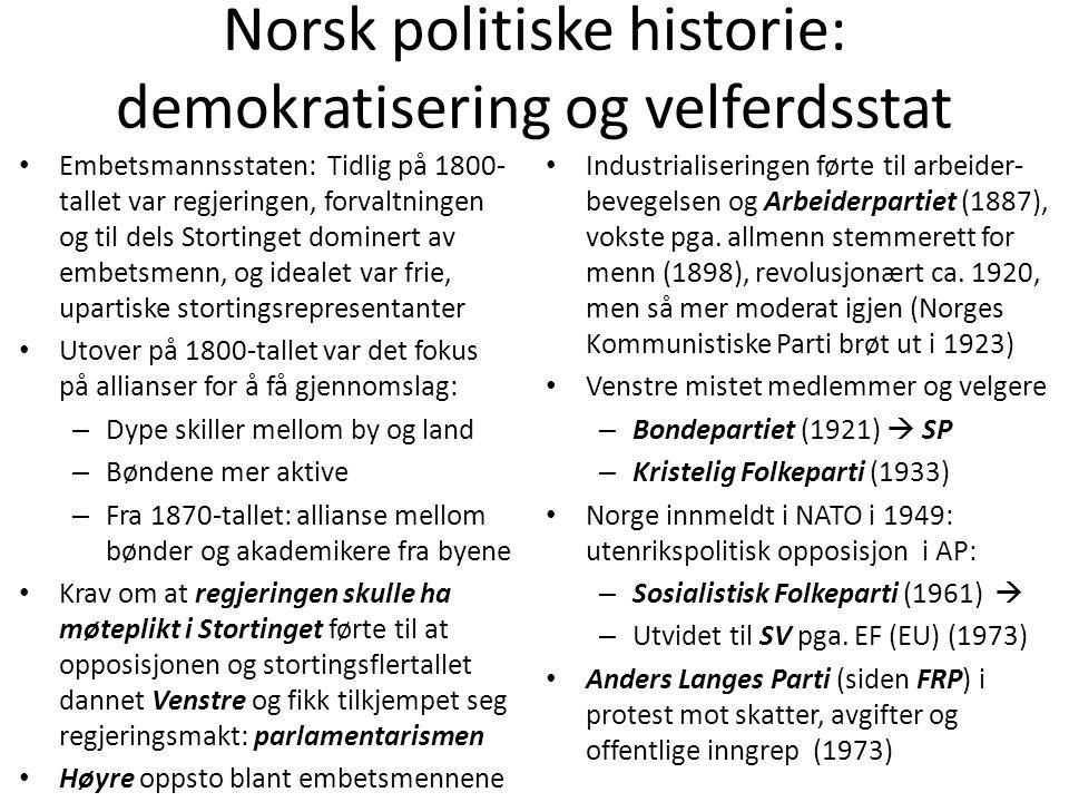 Norsk politiske historie: demokratisering og velferdsstat
