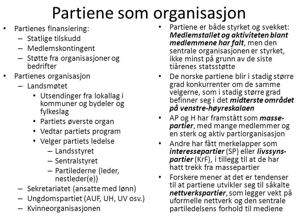 Partiene som organisasjon