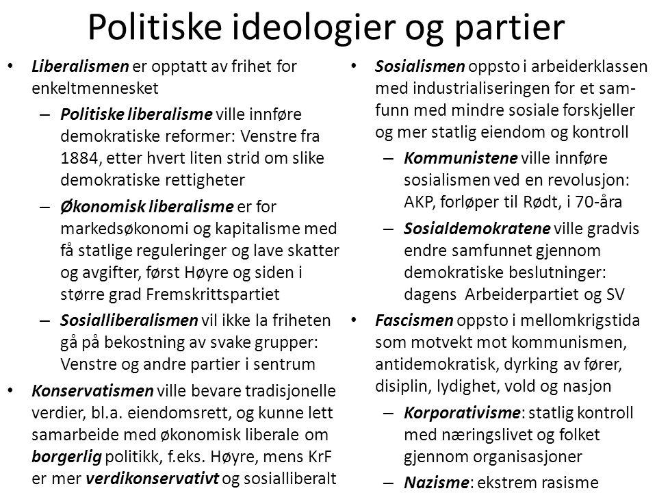 Politiske ideologier og partier