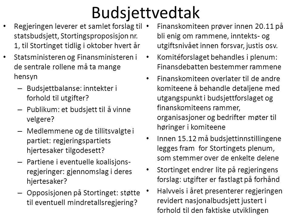 Budsjettvedtak Regjeringen leverer et samlet forslag til statsbudsjett, Stortingsproposisjon nr. 1, til Stortinget tidlig i oktober hvert år.