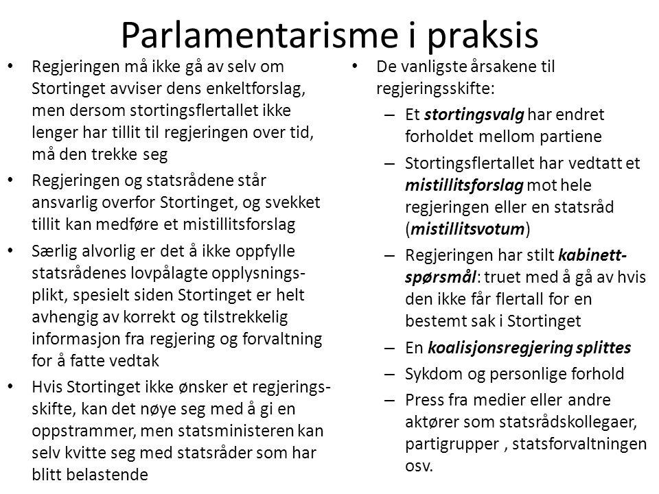 Parlamentarisme i praksis