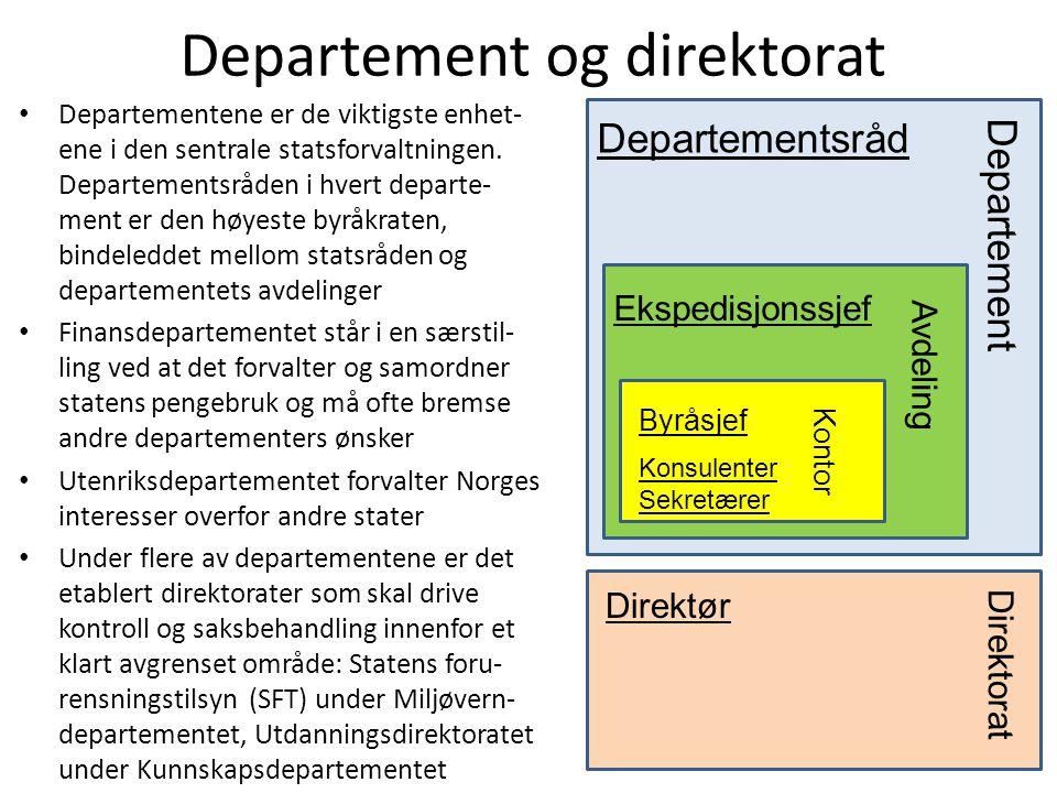 Departement og direktorat