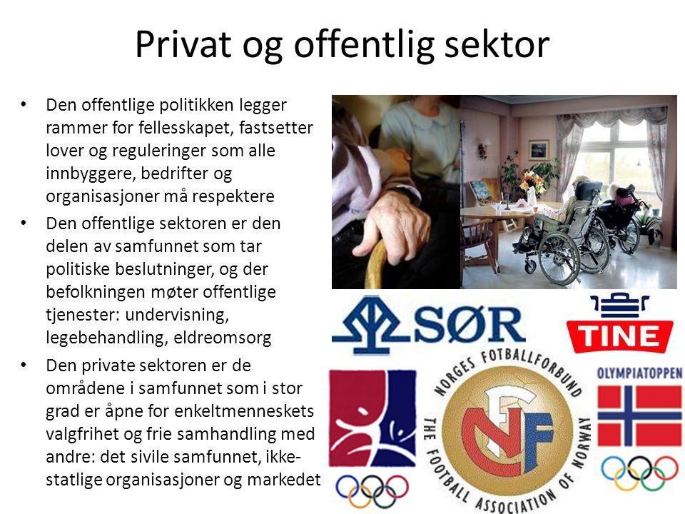 Privat og offentlig sektor