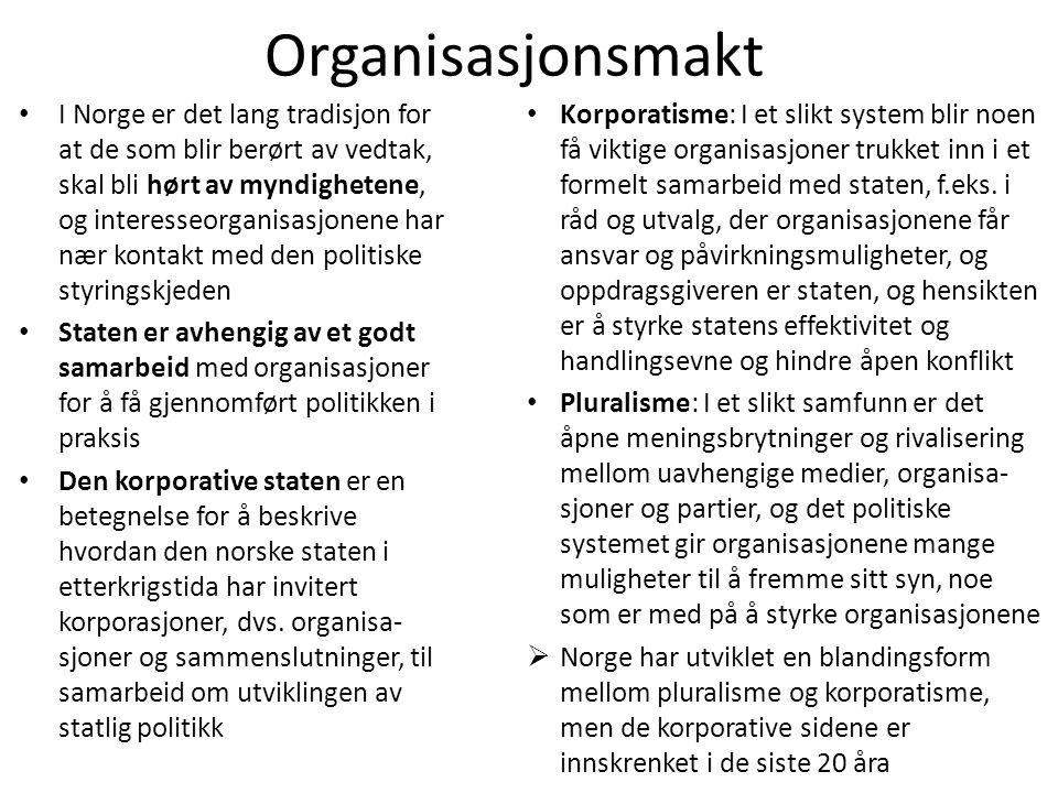 Organisasjonsmakt