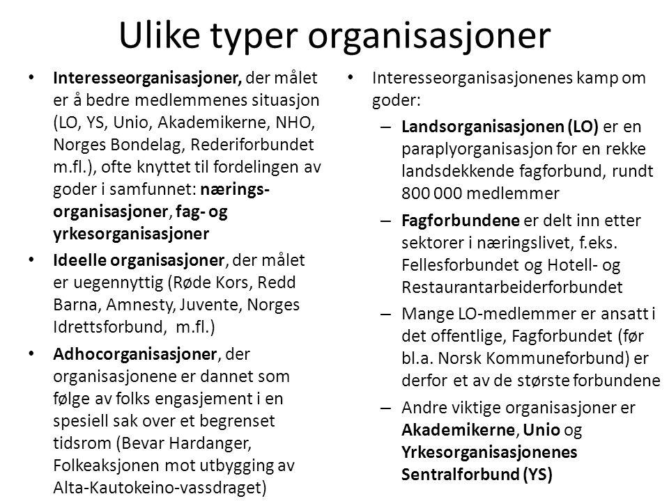 Ulike typer organisasjoner