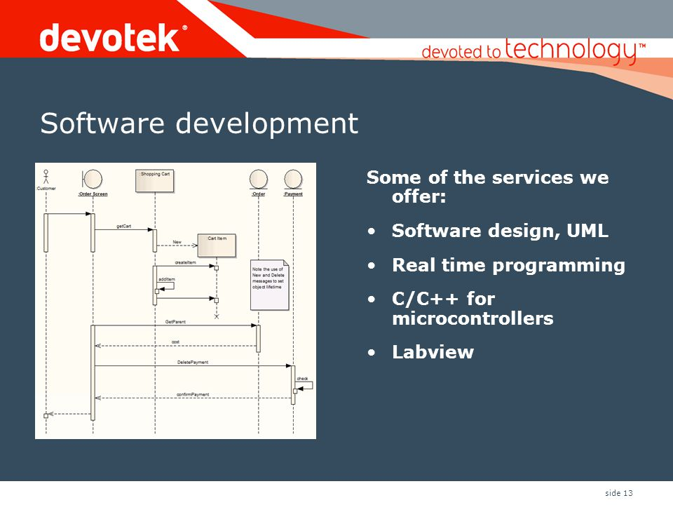 Software development Some of the services we offer: