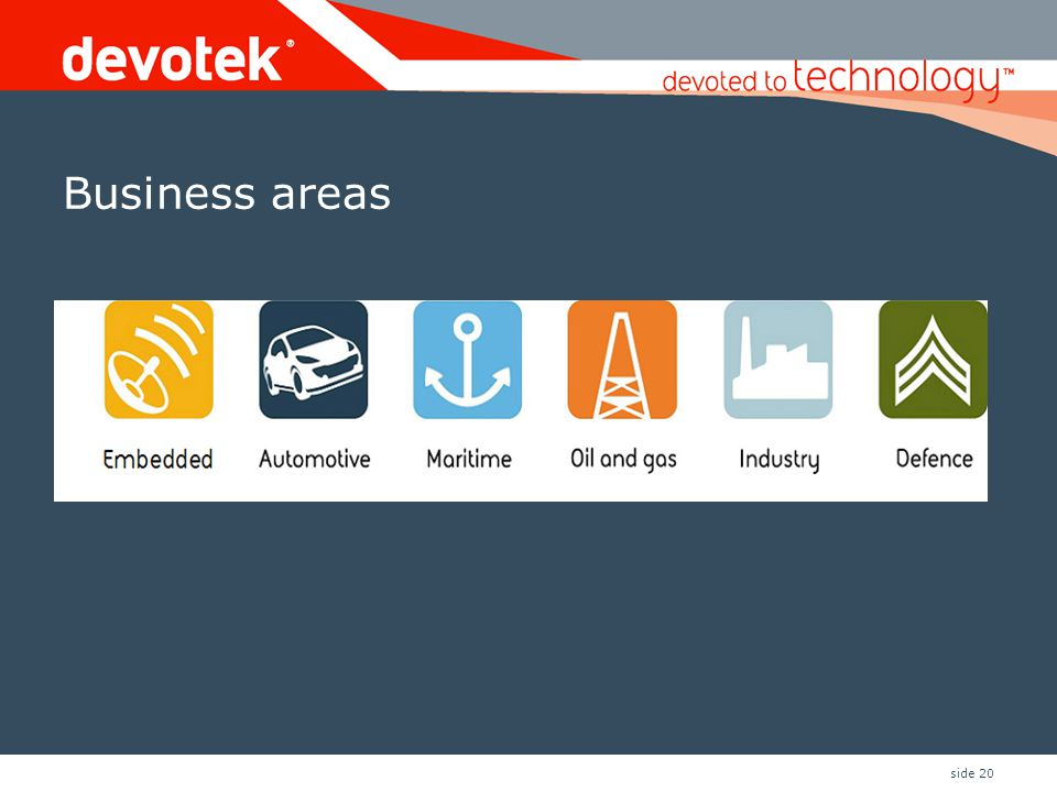 Business areas Symboler