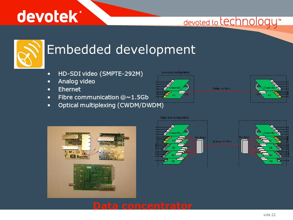 Embedded development Data concentrator HD-SDI video (SMPTE-292M)