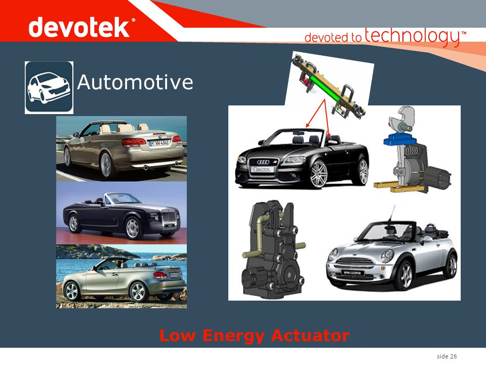 Automotive Low Energy Actuator