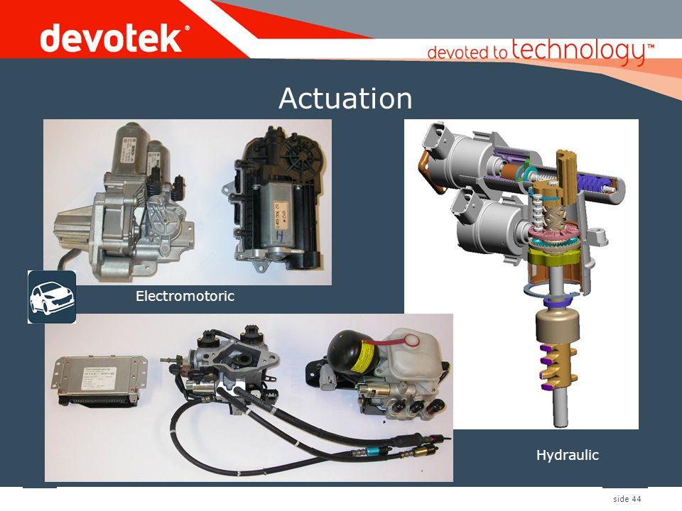 Actuation Electromotoric Hydraulic