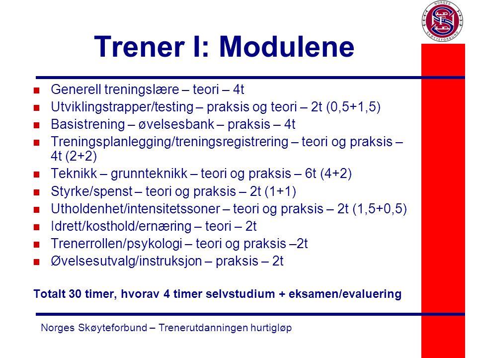 Trener I: Modulene Generell treningslære – teori – 4t