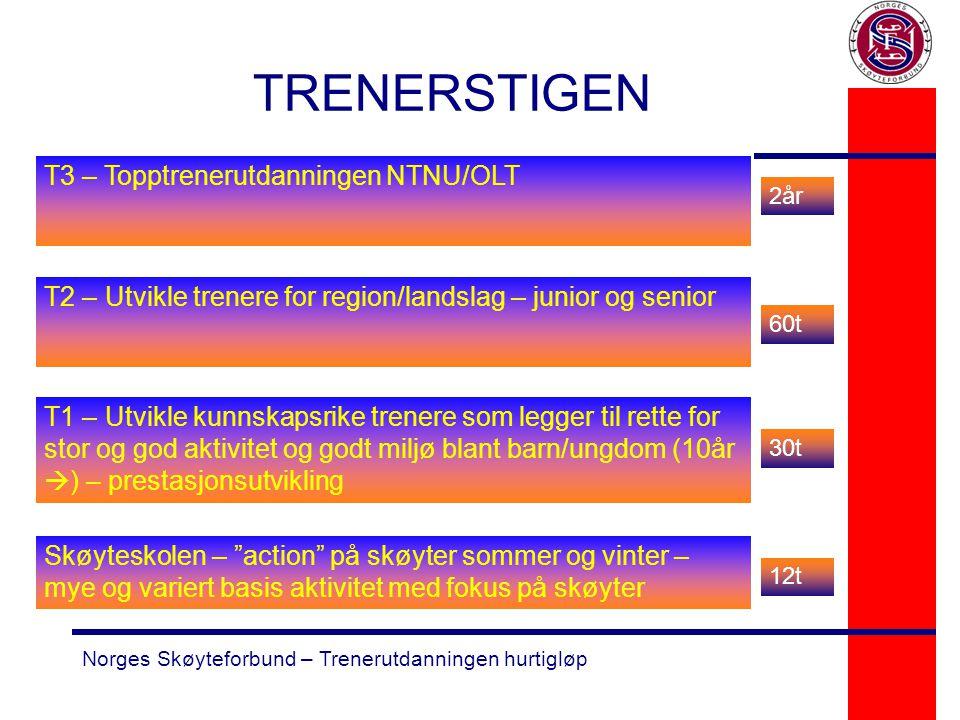 TRENERSTIGEN T3 – Topptrenerutdanningen NTNU/OLT