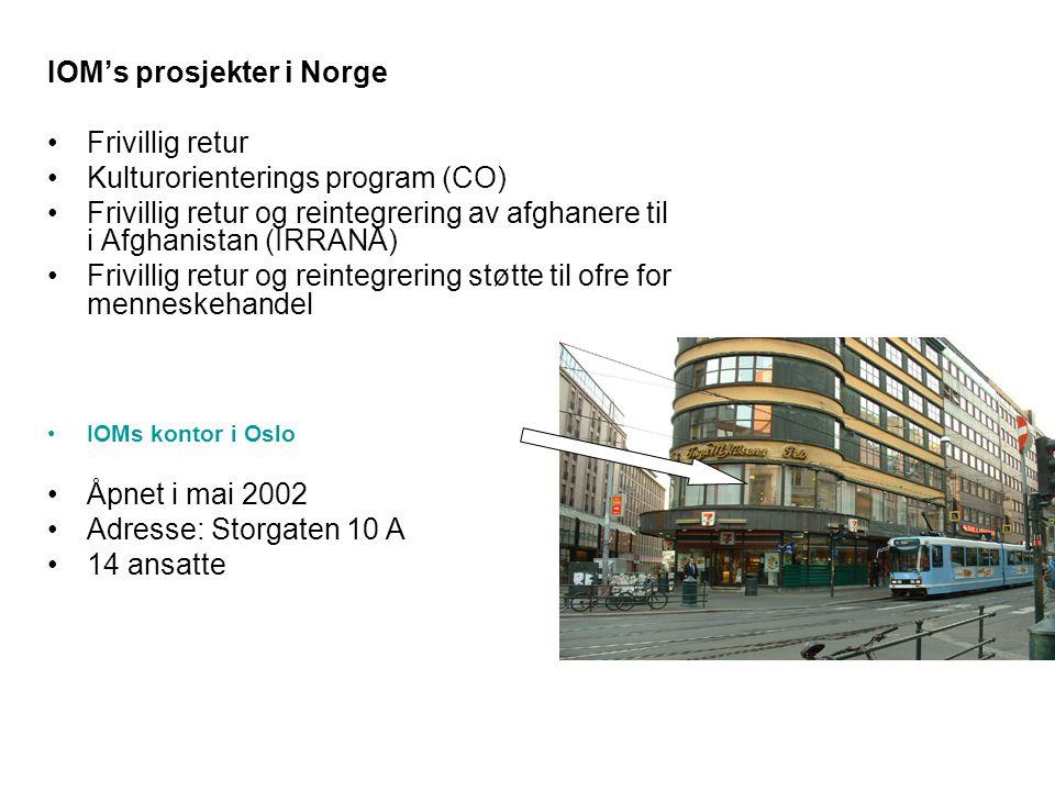 IOM's prosjekter i Norge Frivillig retur