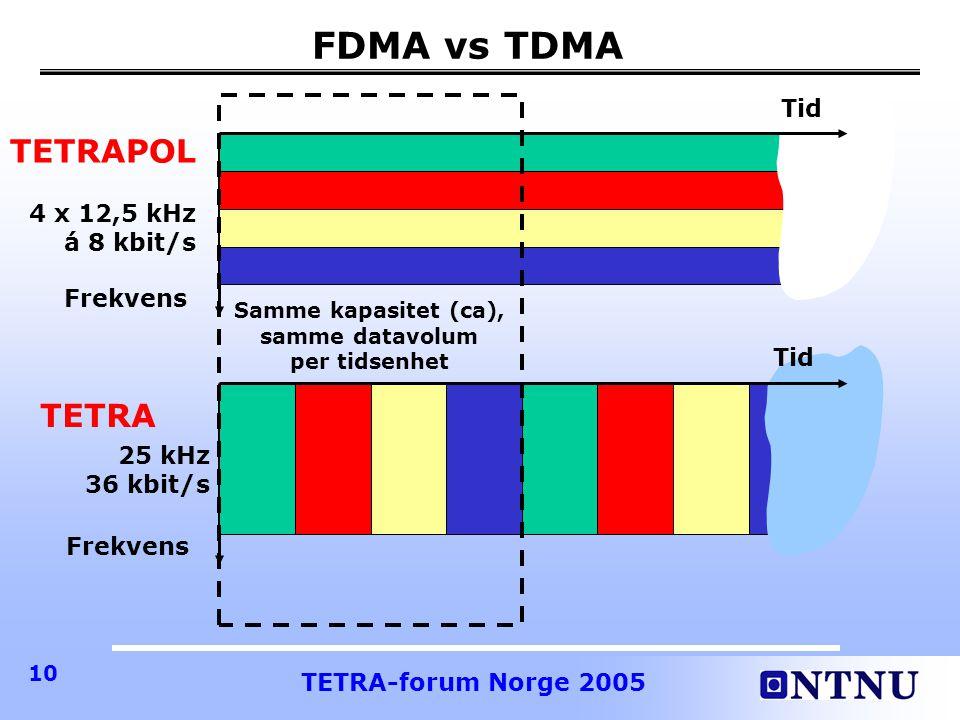 FDMA vs TDMA TETRAPOL TETRA Tid 4 x 12,5 kHz á 8 kbit/s Frekvens