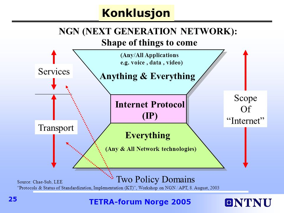 NGN (NEXT GENERATION NETWORK):