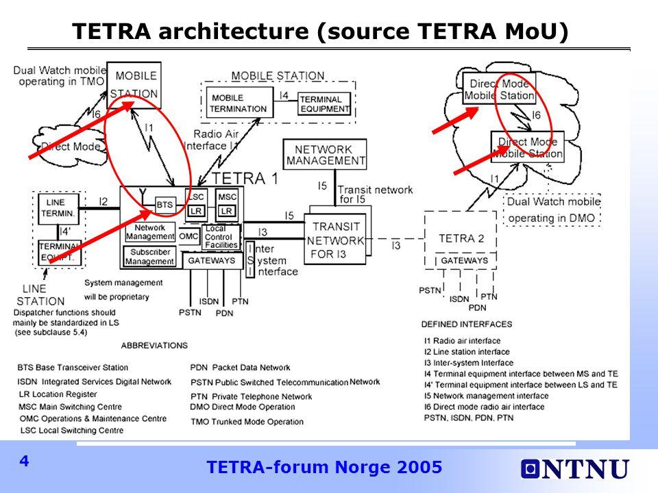 TETRA architecture (source TETRA MoU)